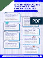 Pasos fundamentales para la atención integral a victimas de violencia sexual.