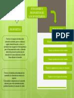 Funcion y Proposito de Los Inventarios Actividad 1-1