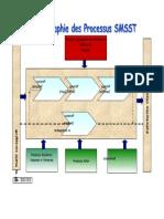Modèle 15- cartographie des processus (1)