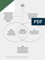 Metodología 2_ Investigación + Creación