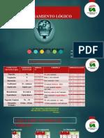 3a Presentación  CONECTIVOS Y TABLAS DE VERDAD