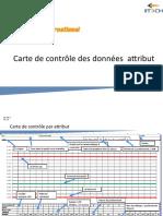 Carte de contrôle des données attribut