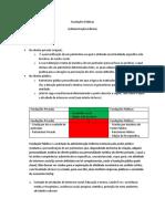 Subsidiarias da Administração indireta