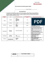 PRINCIPIOS DE LAS CONDICIONES INSEGURAS CONTRATISTAS (7)