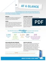 Boys and Girls Clubs of America, Fact Sheet