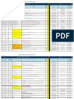 Parada de Planta Fase III 21 - 22 Mayo 2021