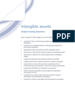 Chapter 9 - Intangible Asset & Chapter 10 - Impairment of Asset