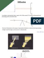 Diffraction -Single Slit