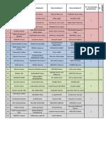 Liste de Quadrinome Et Planing de TP