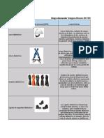Elementos de proteccion dielectricos.