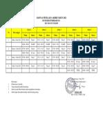 Jadwal PAT SDN Sumberarum 1