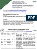 DNR 2021 spring surplus auction