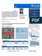 97123 Hillsboro Summary Portland Home Values by Zip Code Courtesy of Listed-2-Sold