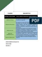 RELACION DEL DERECHO REGISTRAL CON OTRAS RAMAS