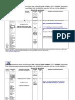 Téc Análisis y Eval. Cargos 2021-1-COD-32401