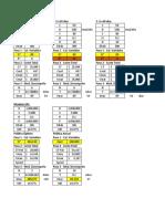 Inventarios - Determinísticos EPL Y EQL
