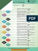 checklist-mpe
