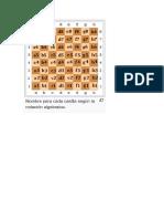El Sistema de Notación Algebraica Es Una Forma de Representar La Secuencia de Movimientos de Una Partida de Ajedrez