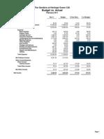 The Gardens Budget vs Actual February 2011