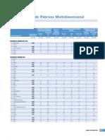 HDR_2010_ES_Table5_reprint