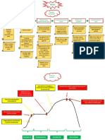 Diagrama Película Proceso (1)