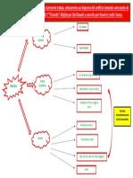 Diagrama personajes (2)