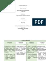 ACTIVIDAD 2 procesos basicos