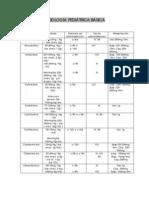 posologia pediatrica