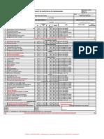Cópia controlada - Anexo I - Checklist de Inspeção da Pá Carregadeira (PO0019) (2)