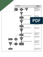 Synoptique flux d'activités logistiques