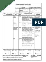 APR - Serviço com Serra Manual Makita - ETAPA 3