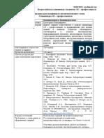 Биоинженерия_Спецификация_Полуфинала_БАК_2020_21