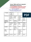 13108861-Quantitative-and-Qualitative-Disclosures-about-Derivatives-and-Risk-Management-Activities