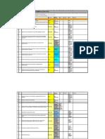 Sample Comprehensive PBN Model Action Plan