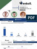 Sinaloa Publicación Encuesta Enkoll