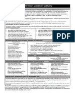 JCPS Threat Assessment and Response Protocol Form