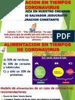 ALIMENTACION EN TIEMPOS DE COrona 2021