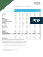 Recaudación - Completa - 2021-05 (1)