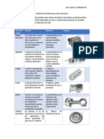 Materiales partes del motor