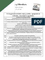 Descripción de indicadores de logro - 4to, 5to, 6to