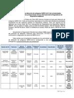 Lista-Test-Antígenos-Covid.17.03.21