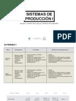 Sistema Produccion 1 Tbjo 1 2021