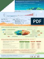 Infografico_Ciencia_Mudancas_Climaticas