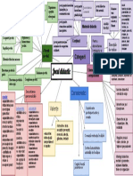 Harta conceptuala Joc didactic