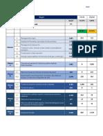 Buget PNRR (1)