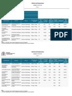 Listado Odontologia Pcas y Privadas