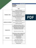 Directorio de Agremiaciones Asociaciones y Otras Partes Interesadas - Junio 2020 0