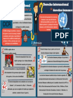 Infografia de derecho internacional II