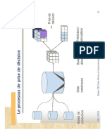 Cours 1 Data Warehouse (1) 021
