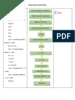 Progresiones y Diagrama